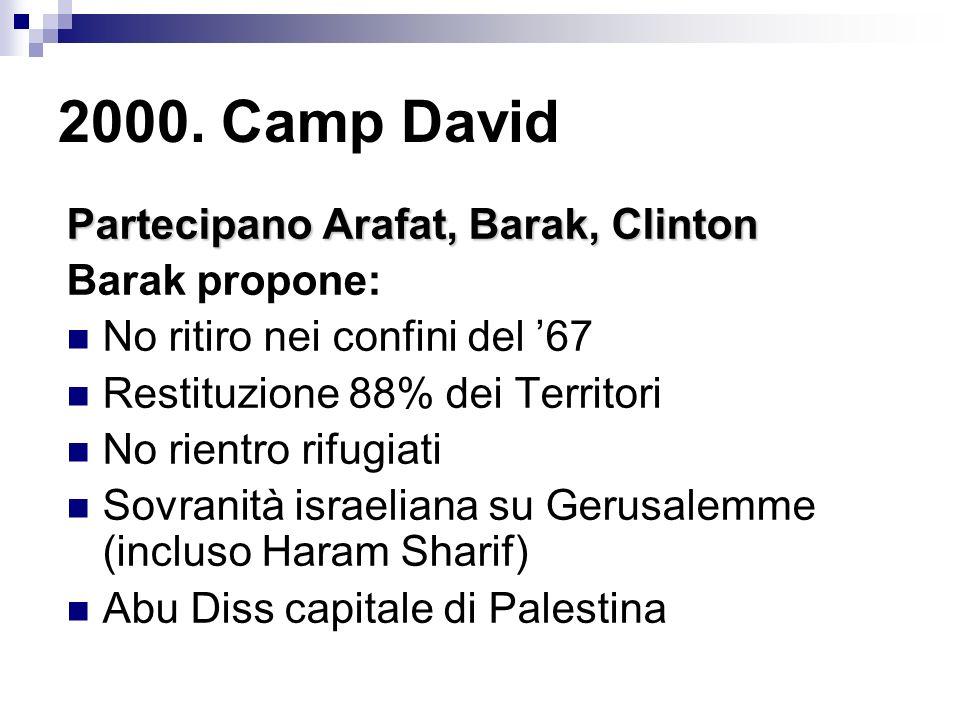 2000. Camp David Partecipano Arafat, Barak, Clinton Barak propone: No ritiro nei confini del 67 Restituzione 88% dei Territori No rientro rifugiati So