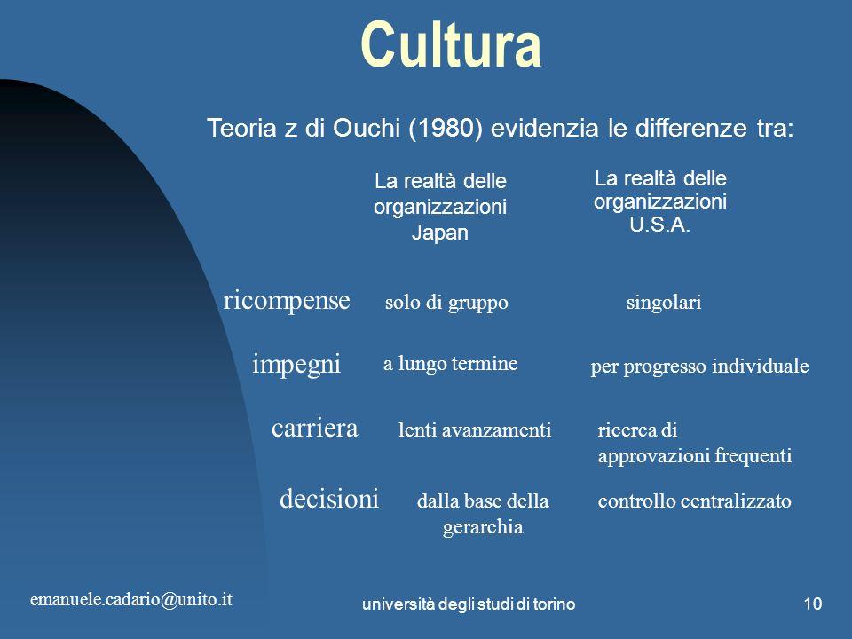 università degli studi di torino10 Cultura controllo centralizzato Teoria z di Ouchi (1980) evidenzia le differenze tra: La realtà delle organizzazion
