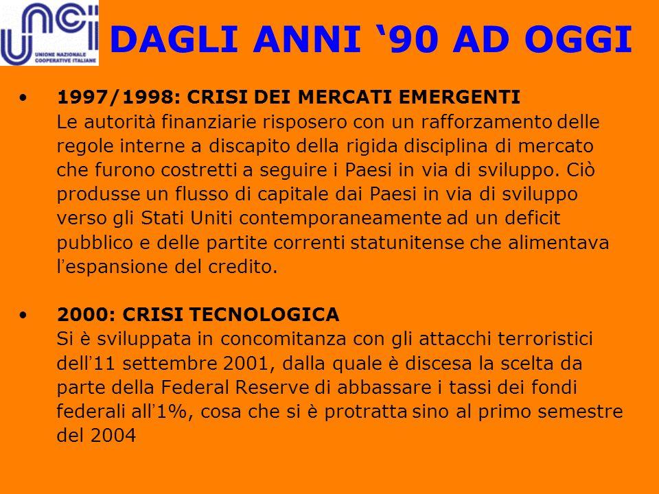 DAGLI ANNI 90 AD OGGI 1997/1998: CRISI DEI MERCATI EMERGENTI Le autorit à finanziarie risposero con un rafforzamento delle regole interne a discapito