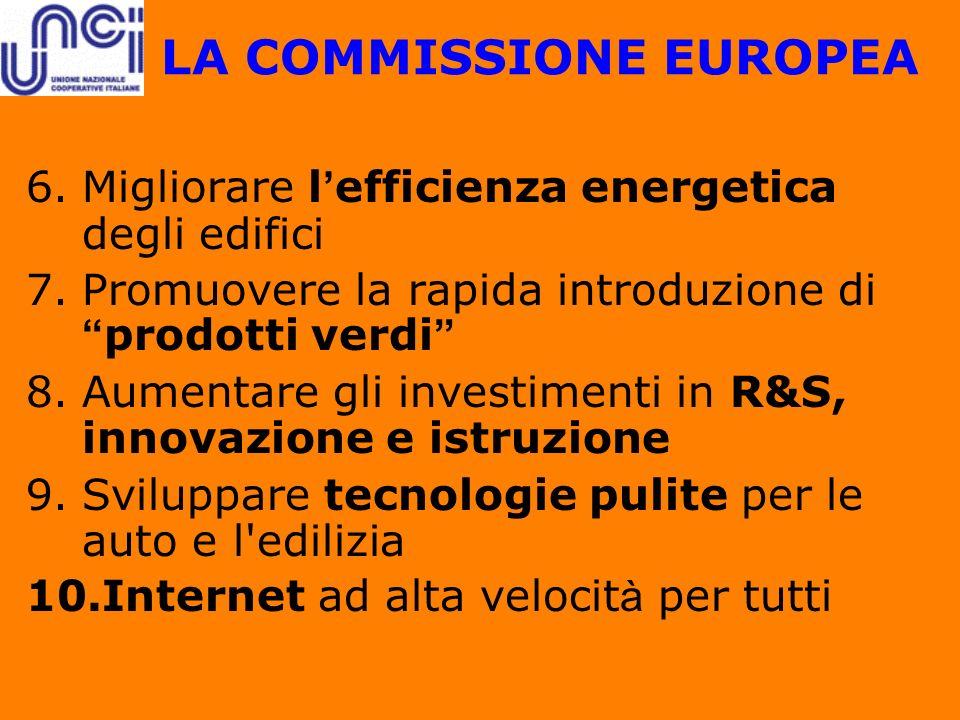 LA COMMISSIONE EUROPEA 6.Migliorare l efficienza energetica degli edifici 7.Promuovere la rapida introduzione di prodotti verdi 8.Aumentare gli invest