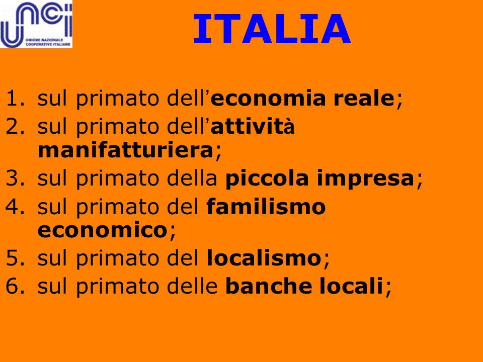 ITALIA 1.sul primato dell economia reale; 2.sul primato dell attivit à manifatturiera; 3.sul primato della piccola impresa; 4.sul primato del familism