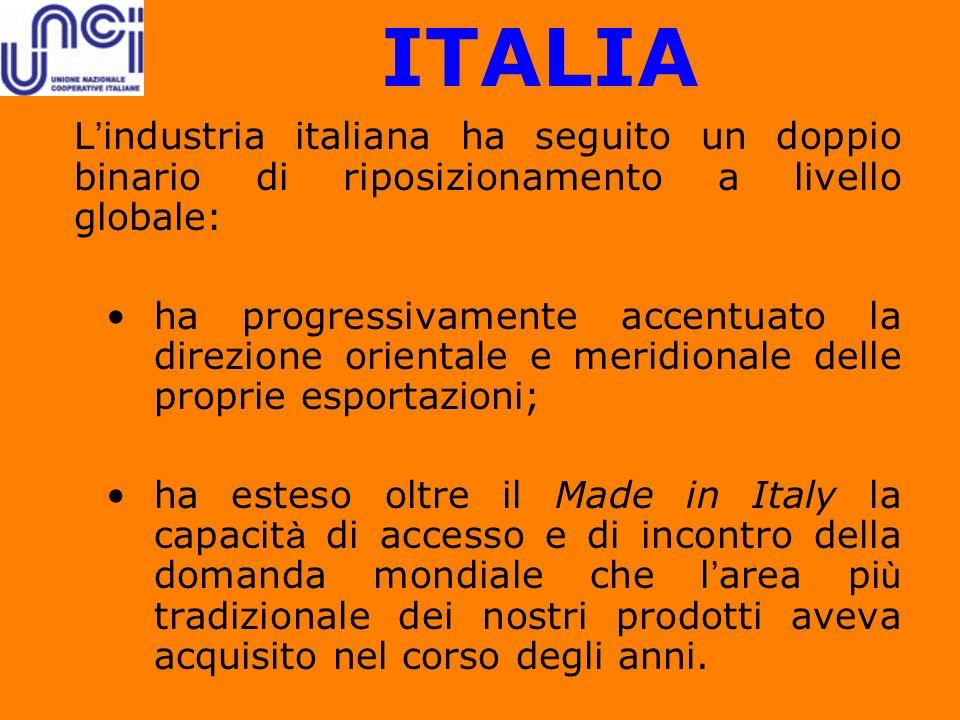 ITALIA L industria italiana ha seguito un doppio binario di riposizionamento a livello globale: ha progressivamente accentuato la direzione orientale