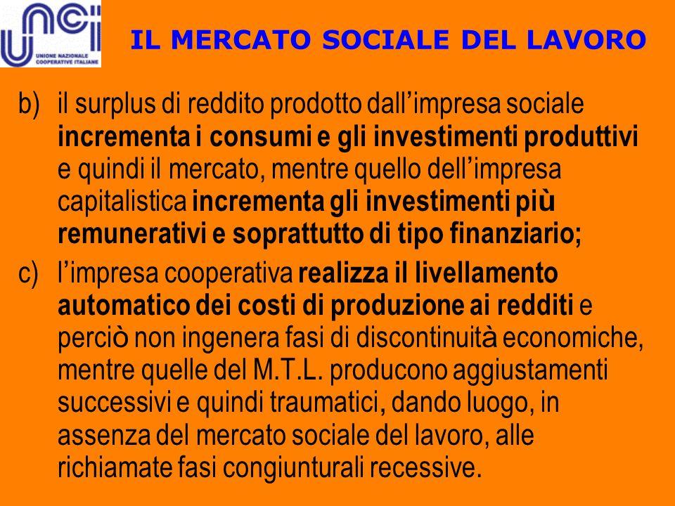 IL MERCATO SOCIALE DEL LAVORO b)il surplus di reddito prodotto dall impresa sociale incrementa i consumi e gli investimenti produttivi e quindi il mer