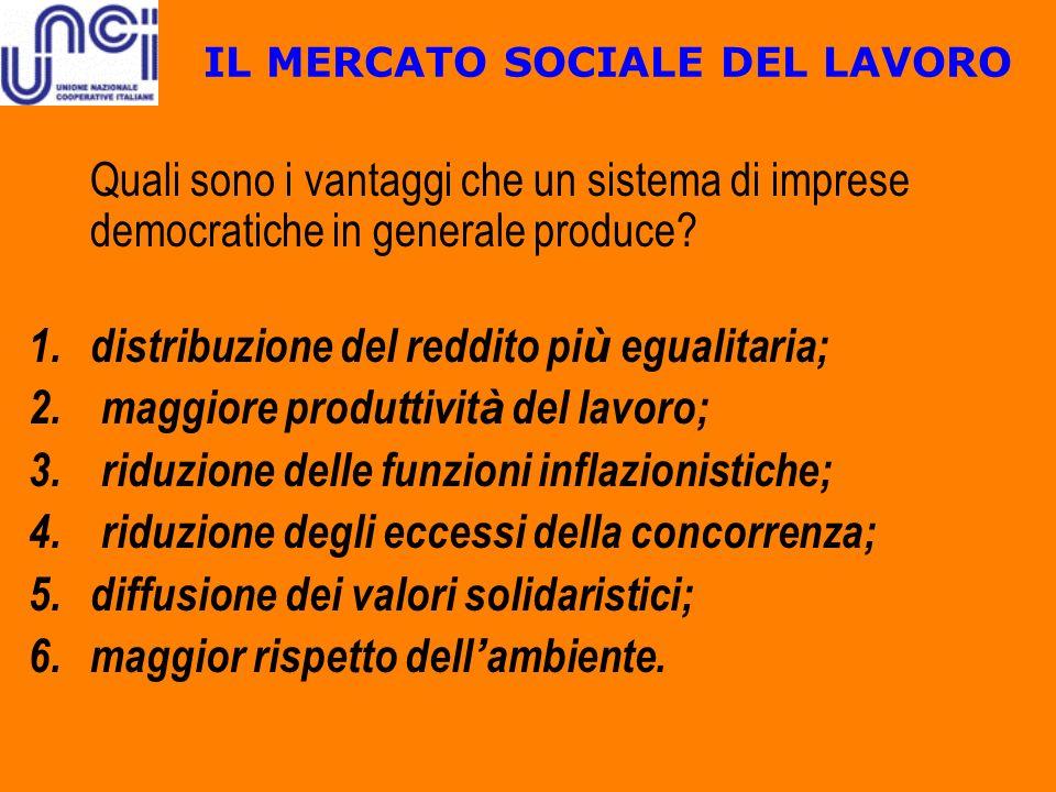 IL MERCATO SOCIALE DEL LAVORO Quali sono i vantaggi che un sistema di imprese democratiche in generale produce? 1.distribuzione del reddito pi ù egual