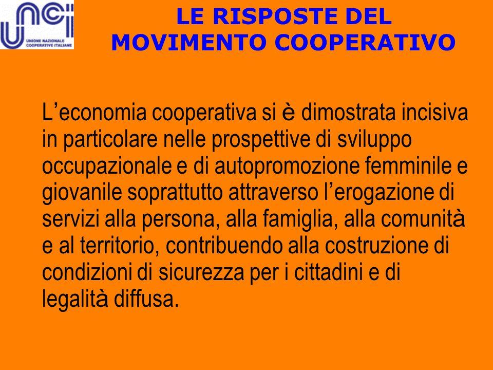 LE RISPOSTE DEL MOVIMENTO COOPERATIVO L economia cooperativa si è dimostrata incisiva in particolare nelle prospettive di sviluppo occupazionale e di