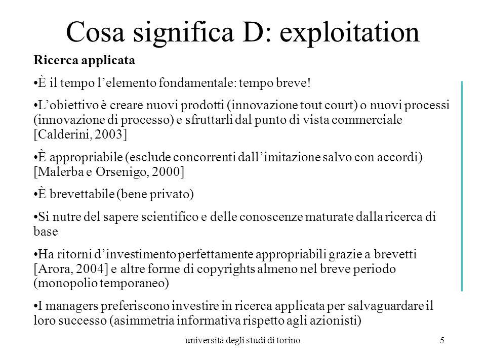 università degli studi di torino5 Cosa significa D: exploitation Ricerca applicata È il tempo lelemento fondamentale: tempo breve.