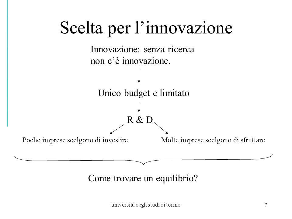 università degli studi di torino7 Scelta per linnovazione R & D Innovazione: senza ricerca non cè innovazione.