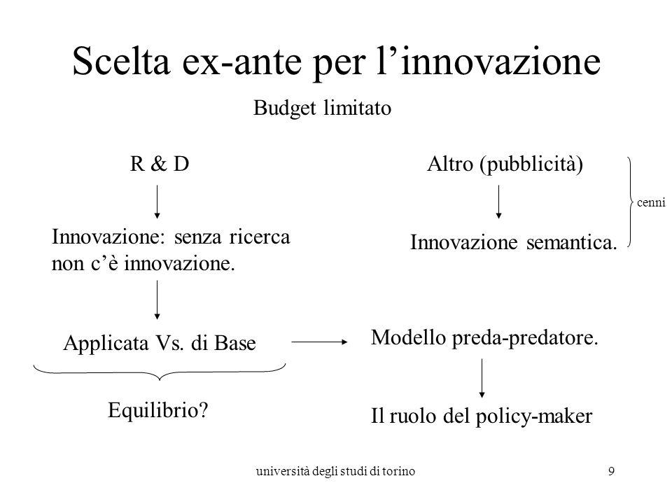 università degli studi di torino9 Scelta ex-ante per linnovazione R & DAltro (pubblicità) Innovazione: senza ricerca non cè innovazione. Innovazione s