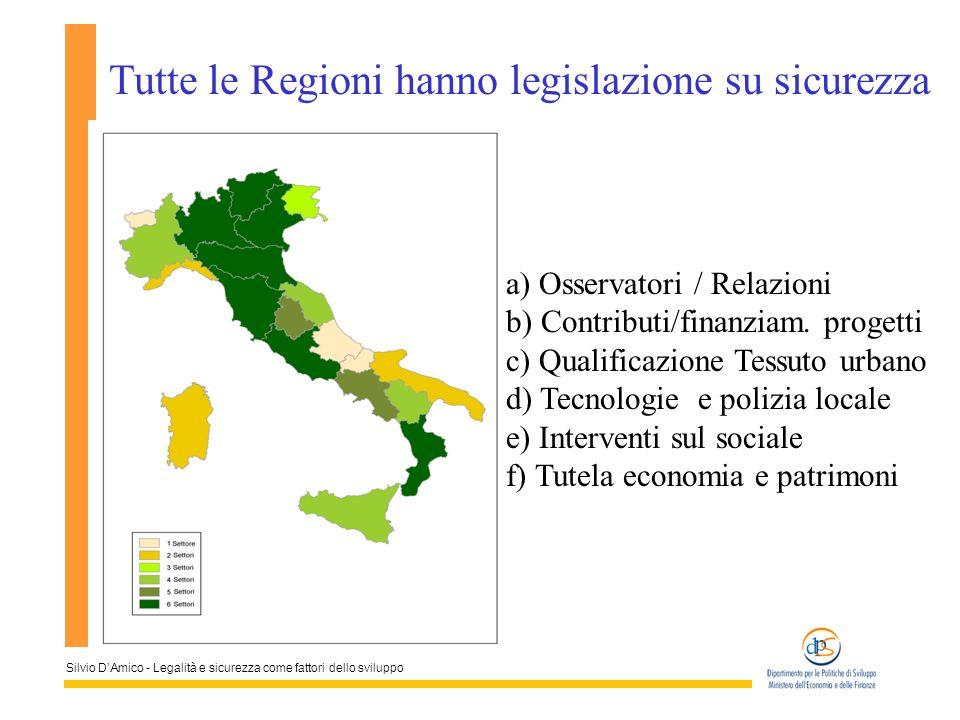 Silvio DAmico - Legalità e sicurezza come fattori dello sviluppo a) Osservatori / Relazioni b) Contributi/finanziam. progetti c) Qualificazione Tessut