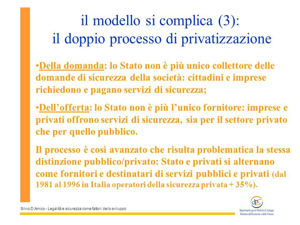 Silvio DAmico - Legalità e sicurezza come fattori dello sviluppo il modello si complica (3): il doppio processo di privatizzazione Della domanda: lo S