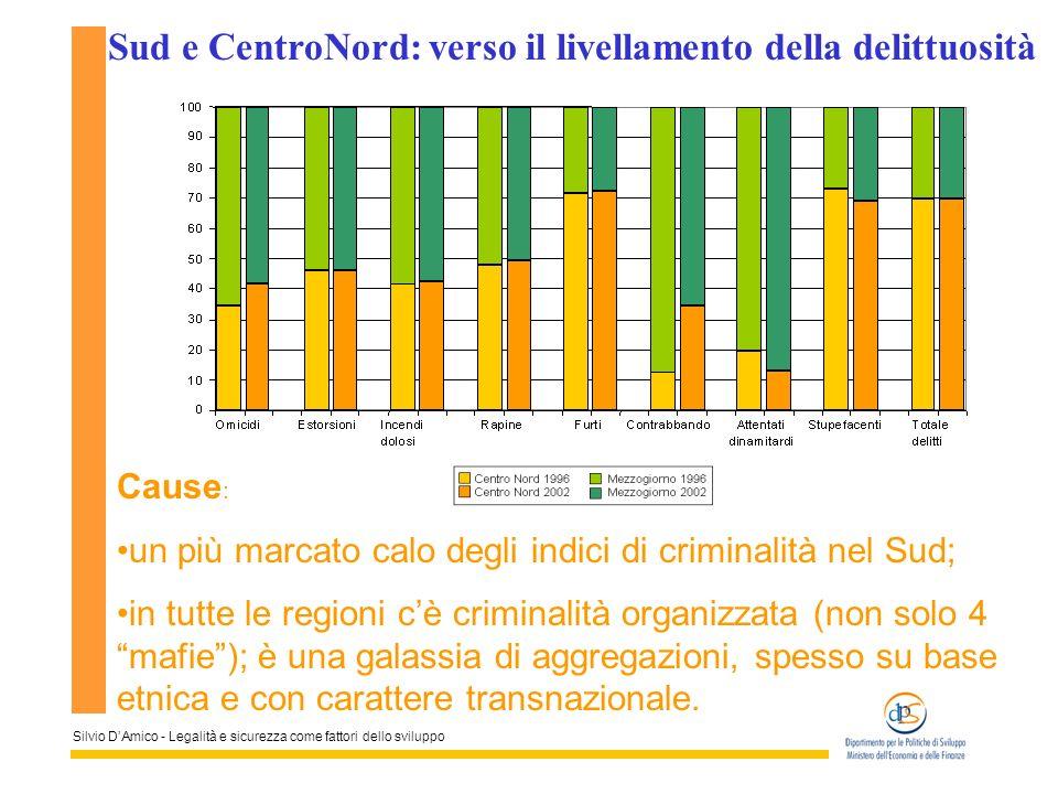 Silvio DAmico - Legalità e sicurezza come fattori dello sviluppo Sud e CentroNord: verso il livellamento della delittuosità Cause : un più marcato cal