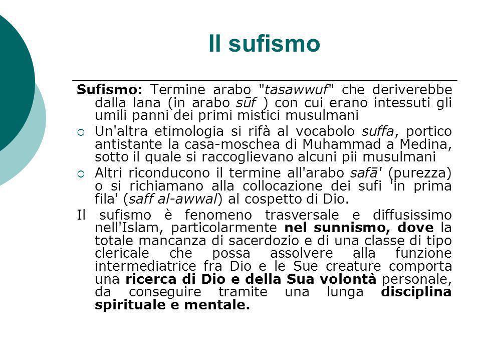 Il sufismo Sufismo: Termine arabo