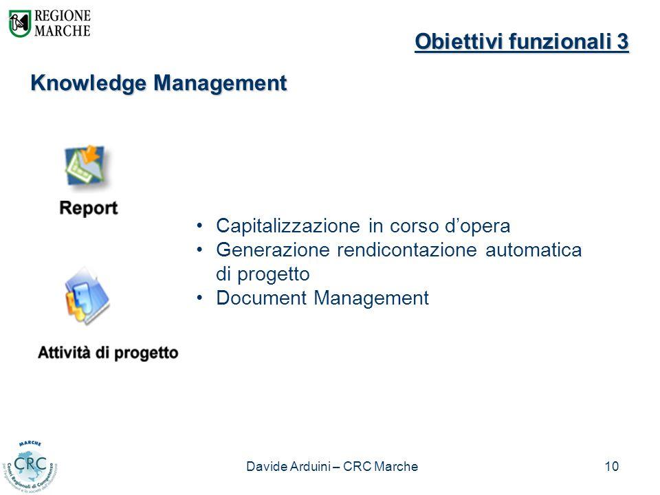 Davide Arduini – CRC Marche10 Knowledge Management Capitalizzazione in corso dopera Generazione rendicontazione automatica di progetto Document Manage