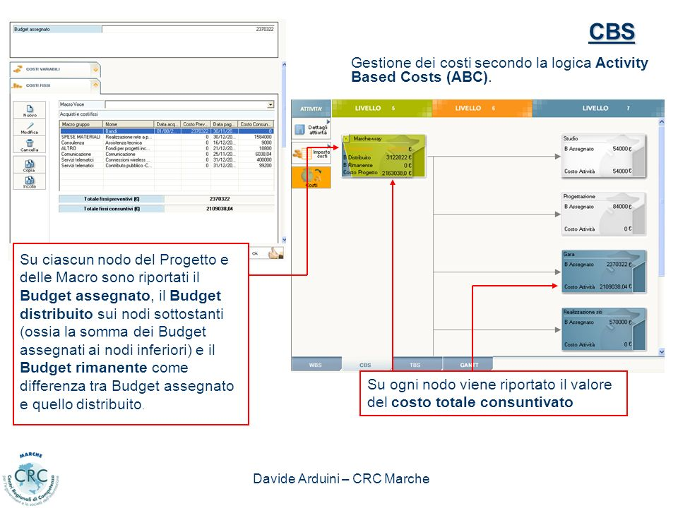Davide Arduini – CRC Marche12 CBS Gestione dei costi secondo la logica Activity Based Costs (ABC).