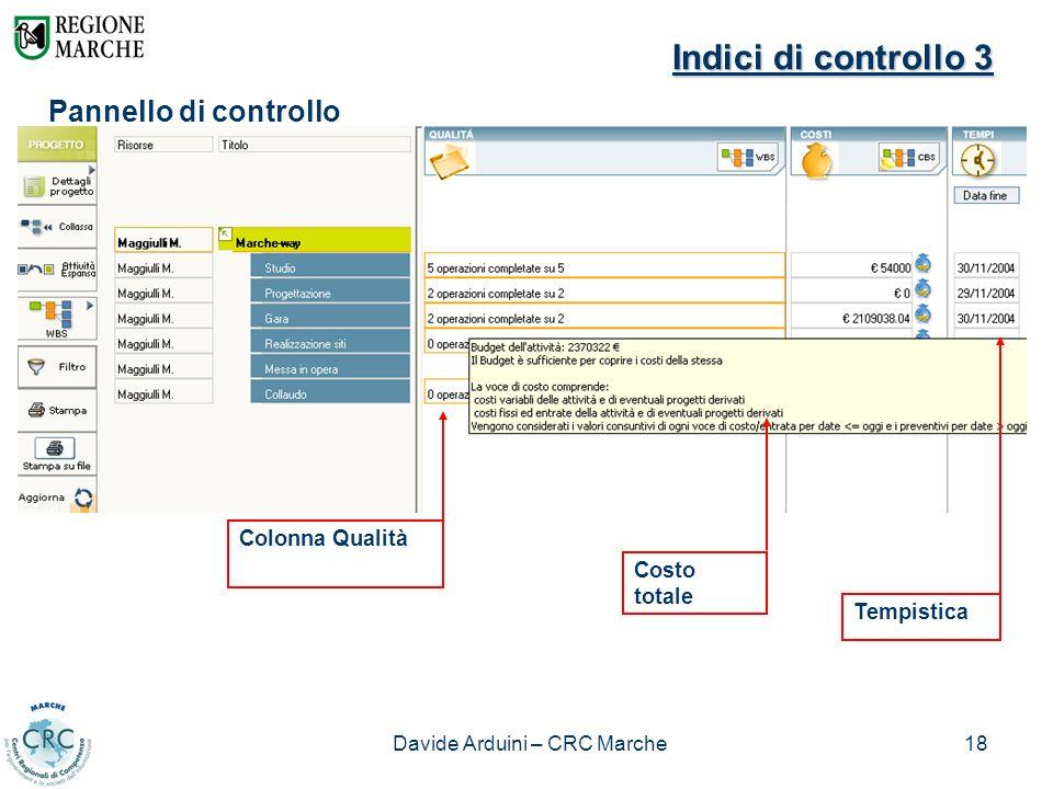 Davide Arduini – CRC Marche18 Indici di controllo 3 Colonna Qualità Pannello di controllo Costo totale Tempistica