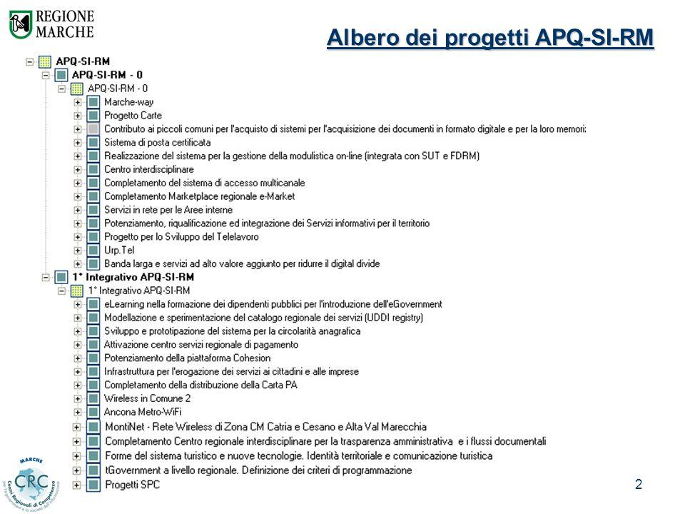 2 Albero dei progetti APQ-SI-RM
