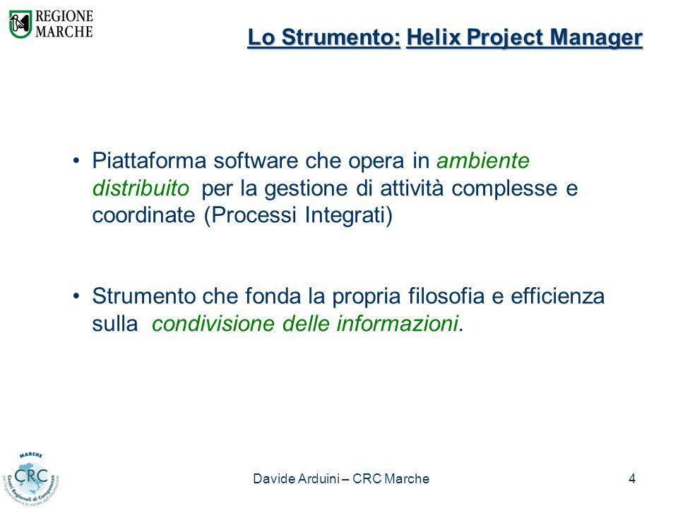 Davide Arduini – CRC Marche5 Principi fondanti di Helix Generazione di un ciclo di comunicazione tra il Project Manager e le risorse coinvolte nel progetto Controllo in tempo reale sullesecuzione dei lavori Visione globale delle attività di progetto