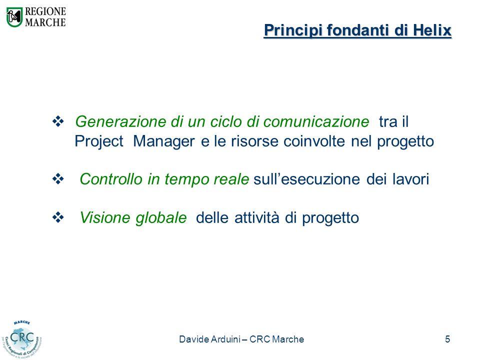 Davide Arduini – CRC Marche5 Principi fondanti di Helix Generazione di un ciclo di comunicazione tra il Project Manager e le risorse coinvolte nel pro