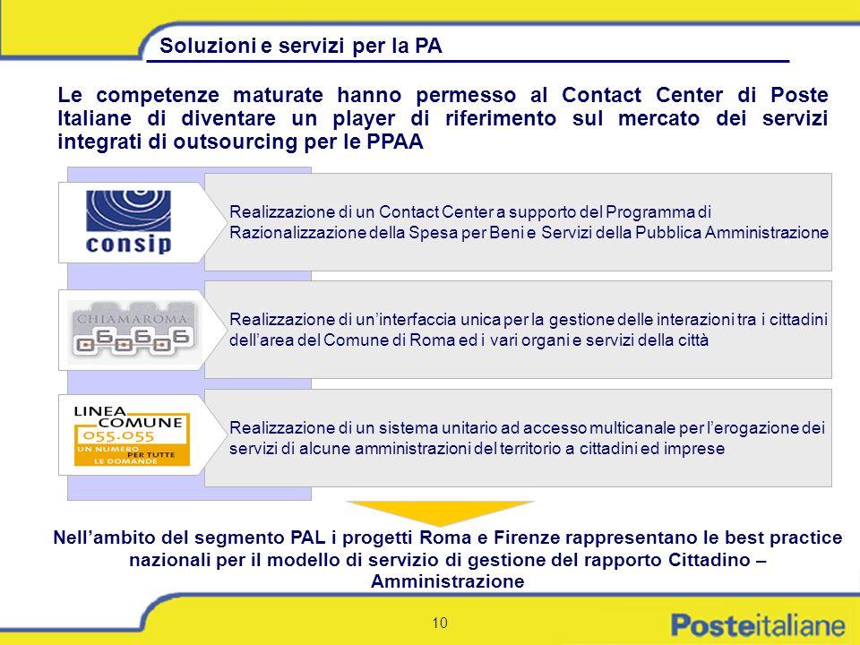10 Le competenze maturate hanno permesso al Contact Center di Poste Italiane di diventare un player di riferimento sul mercato dei servizi integrati d