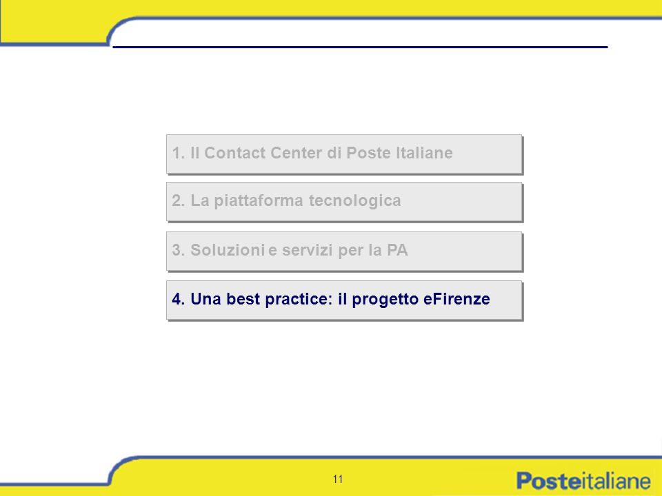 11 2. La piattaforma tecnologica 1. Il Contact Center di Poste Italiane 3. Soluzioni e servizi per la PA 4. Una best practice: il progetto eFirenze