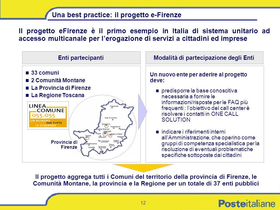 12 Una best practice: il progetto e-Firenze Il progetto eFirenze è il primo esempio in Italia di sistema unitario ad accesso multicanale per lerogazio