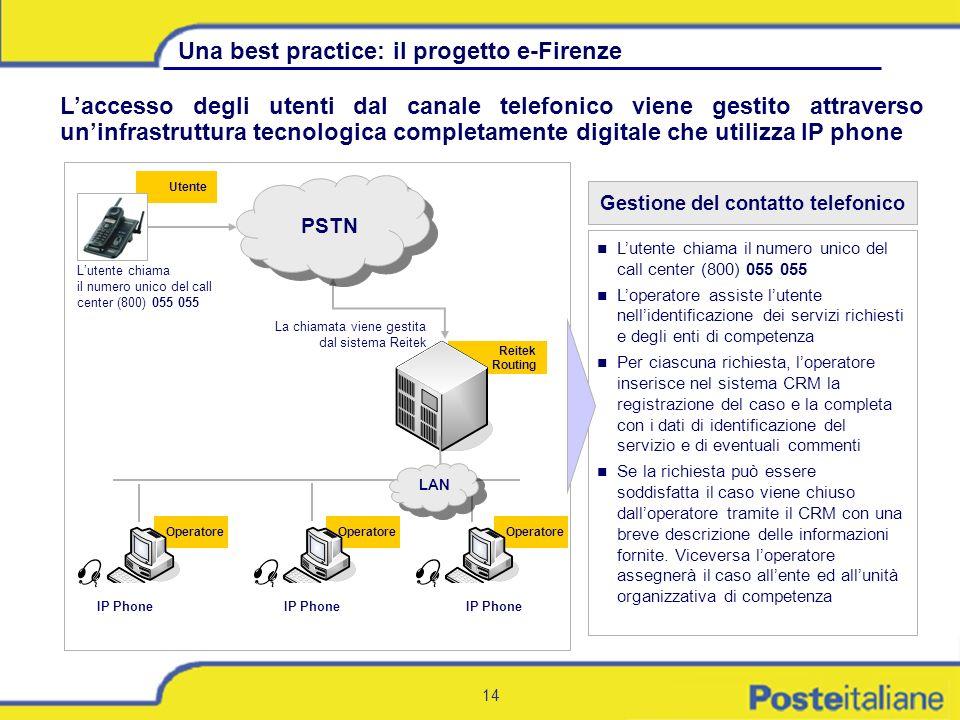 14 Laccesso degli utenti dal canale telefonico viene gestito attraverso uninfrastruttura tecnologica completamente digitale che utilizza IP phone Gest