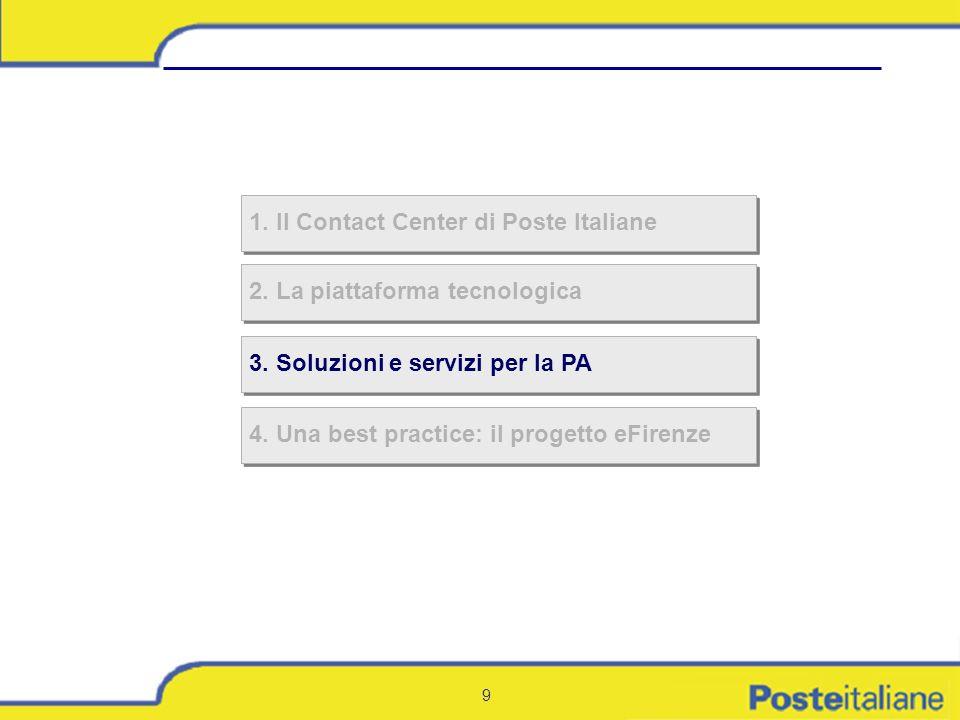 9 2. La piattaforma tecnologica 1. Il Contact Center di Poste Italiane 3. Soluzioni e servizi per la PA 4. Una best practice: il progetto eFirenze
