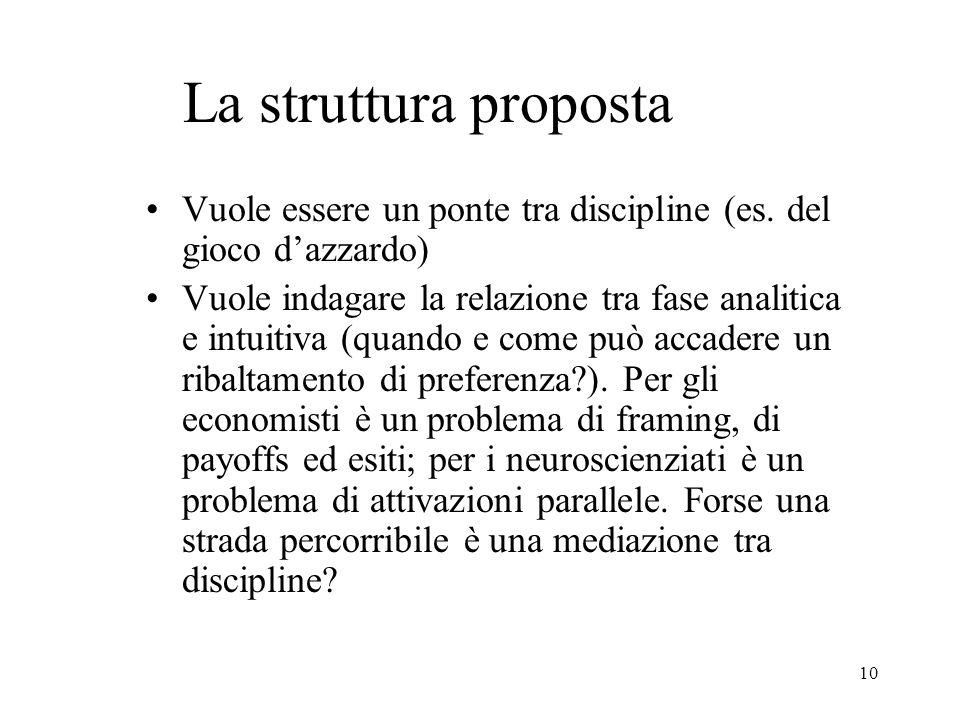 10 La struttura proposta Vuole essere un ponte tra discipline (es.