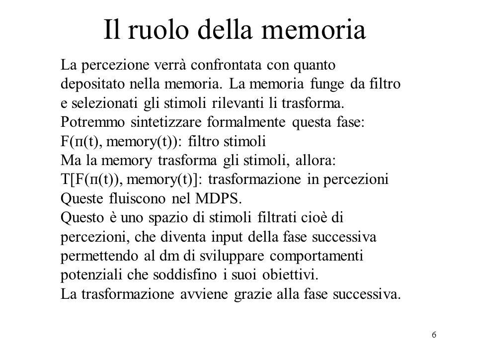 6 Il ruolo della memoria La percezione verrà confrontata con quanto depositato nella memoria.
