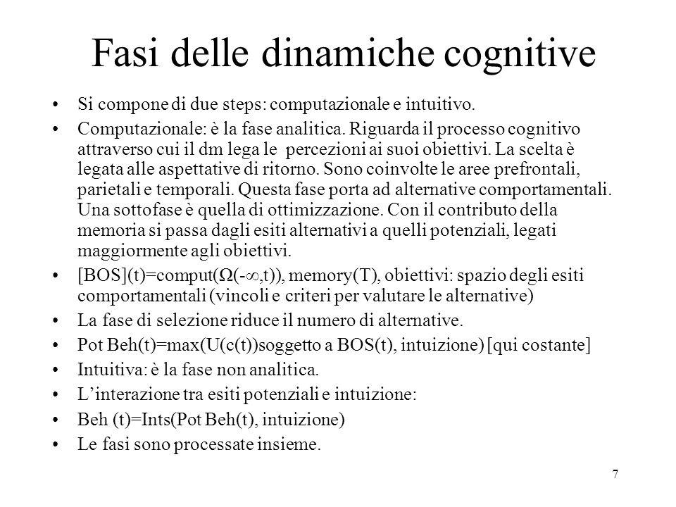 7 Fasi delle dinamiche cognitive Si compone di due steps: computazionale e intuitivo.