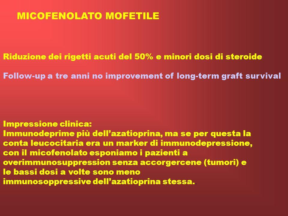 MICOFENOLATO MOFETILE Dosaggi: max impiegati attualmente 2 g/die, mantenimenti con 1 g/die Effetti collaterali: Gastrolesivo (utile associazione con i