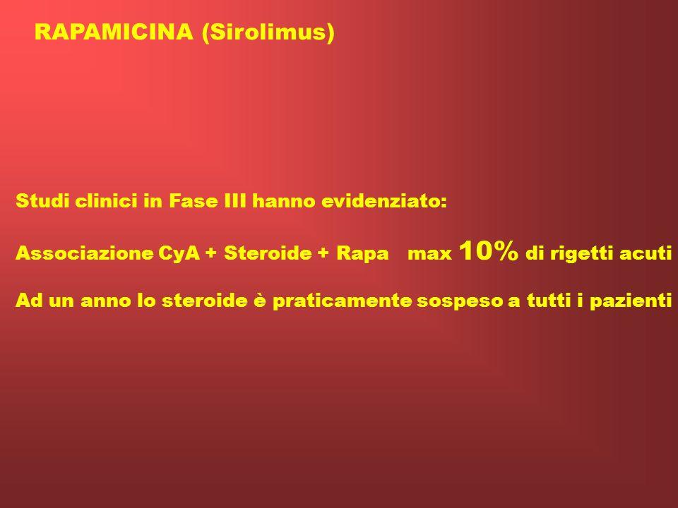 RAPAMICINA (Sirolimus) La rapamicina blocca la progressione del ciclo cellulare e non è NEFROTOSSICA La sua attività non si limita alle cellule linfoi