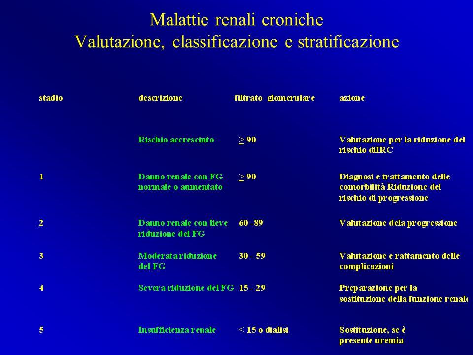 Valori normali ELETTROLITI: La loro concentrazione varia entro range molto ristretti, ma la loro determinazione, per quanto ampiamente utilizzata nella pratica nefrologica, non fornisce indicazioni di interesse diagnostico funzionale SODIEMIA135-145 mEq/l POTASSIEMIA 3,8-5 mEq/l CALCEMIA 9-10mg/dL FOSFOREMIA2,5-4,5mg/dL CLOREMIA96-106 mEq/l MAGNESIEMIA 1.9-2,5mg/dL EQUILIBRIO ACIDO BASE ARTERIOSO pH7,35-7,54 PO 2 85- 105 mmHg PCO 2 35-45mmHg HCO 3 - 23-27mmmol/l