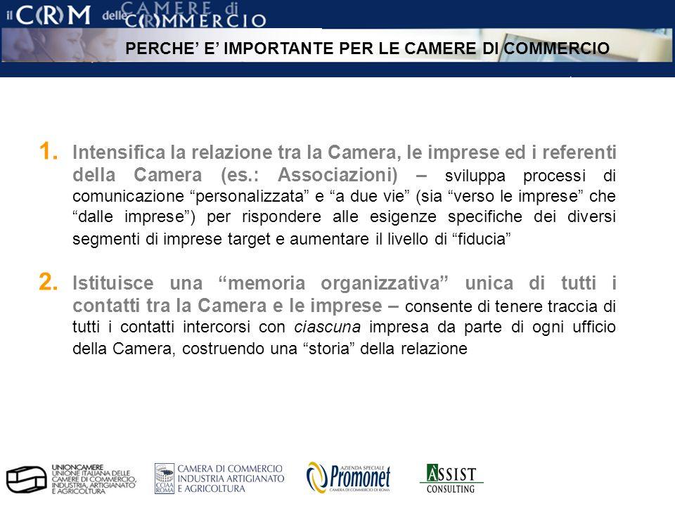 pag. 10 ÀSSIST – CRM per le Camere di Commercio 1. Intensifica la relazione tra la Camera, le imprese ed i referenti della Camera (es.: Associazioni)