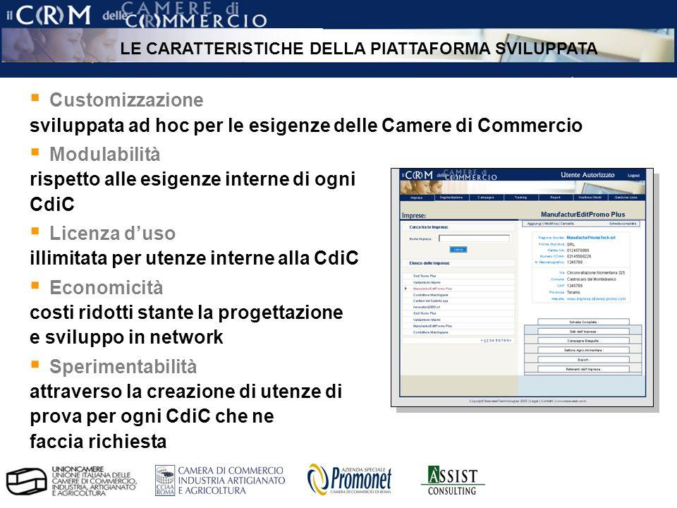 pag. 16 ÀSSIST – CRM per le Camere di Commercio Customizzazione sviluppata ad hoc per le esigenze delle Camere di Commercio Modulabilità rispetto alle