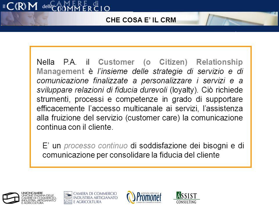 pag. 3 ÀSSIST – CRM per le Camere di Commercio Nella P.A. il Customer (o Citizen) Relationship Management è linsieme delle strategie di servizio e di