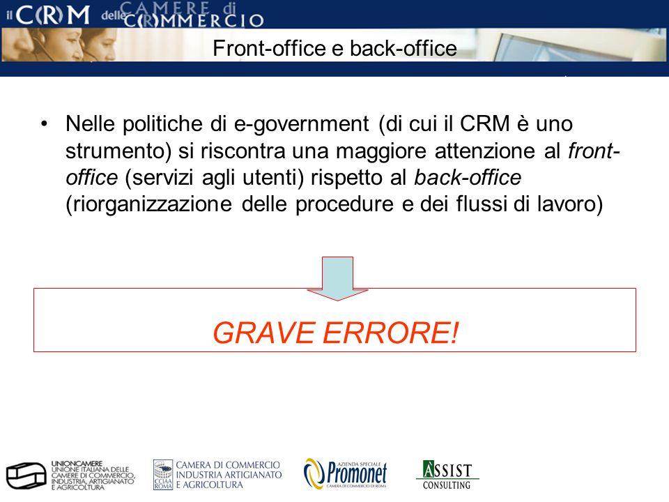 pag. 9 ÀSSIST – CRM per le Camere di Commercio Front-office e back-office Nelle politiche di e-government (di cui il CRM è uno strumento) si riscontra