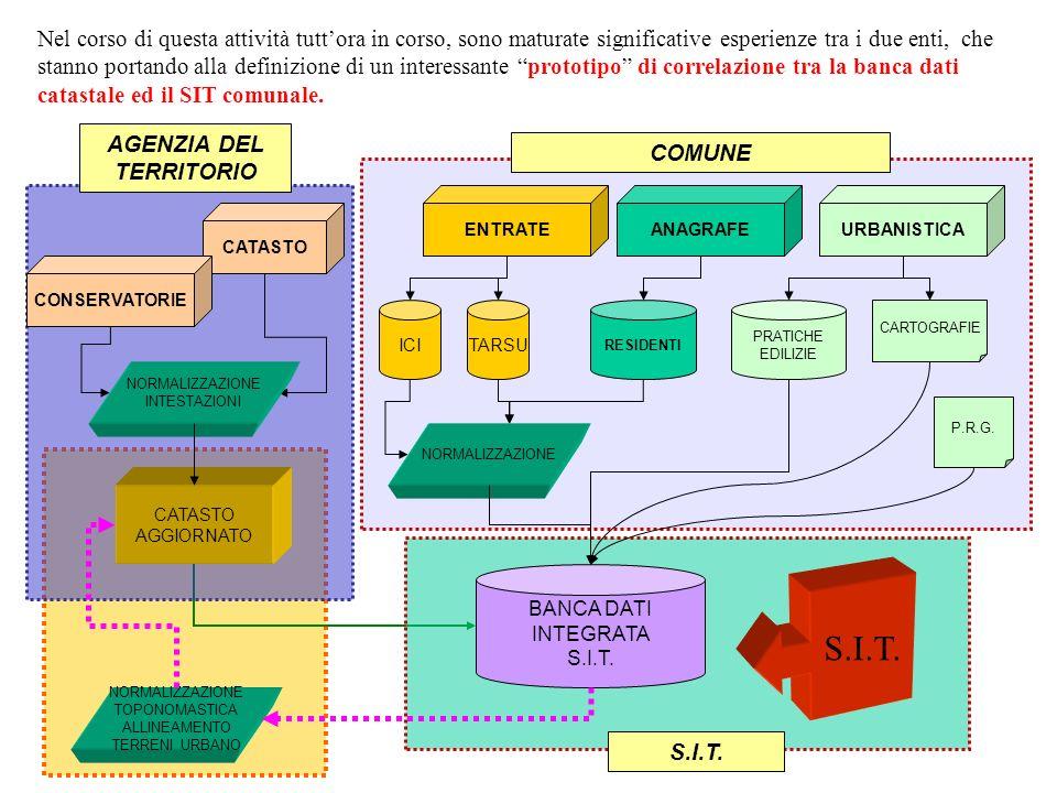 COSVIAL Consorzio di Sviluppo dellAlto Lazio Via Goito, 39 – 00185 Roma Gli assi stradali