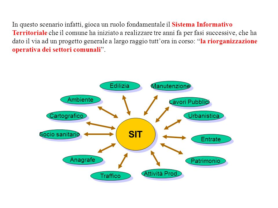 COSVIAL Consorzio di Sviluppo dellAlto Lazio Via Goito, 39 – 00185 Roma I numeri civici