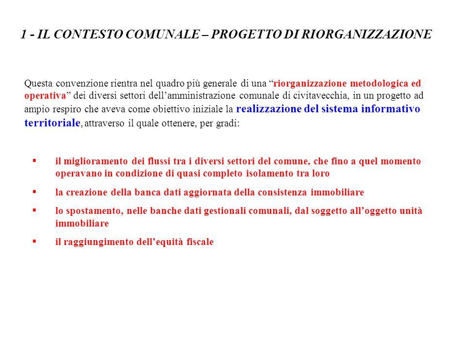 COSVIAL Consorzio di Sviluppo dellAlto Lazio Via Goito, 39 – 00185 Roma Il Piano Regolatore Generale