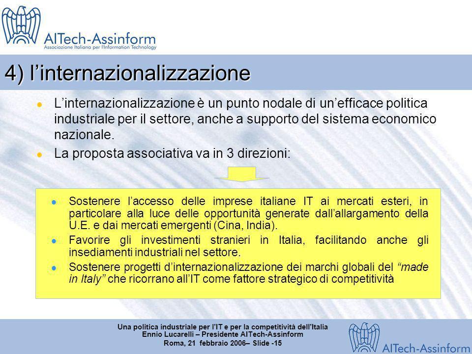 Una politica industriale per lIT e per la competitività dellItalia Ennio Lucarelli – Presidente AITech-Assinform Roma, 21 febbraio 2006– Slide -15 4) linternazionalizzazione Linternazionalizzazione è un punto nodale di unefficace politica industriale per il settore, anche a supporto del sistema economico nazionale.