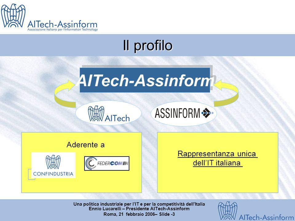 Una politica industriale per lIT e per la competitività dellItalia Ennio Lucarelli – Presidente AITech-Assinform Roma, 21 febbraio 2006– Slide -3 Il profilo AITech-Assinform Rappresentanza unica dellIT italiana Aderente a