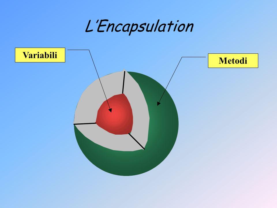 LEncapsulation Variabili Metodi