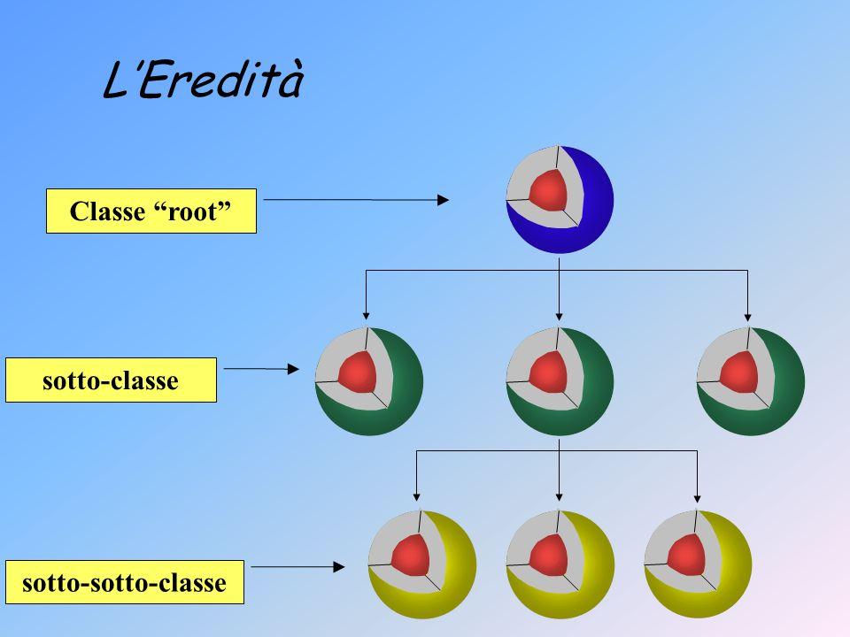 LEredità Classe root sotto-classe sotto-sotto-classe
