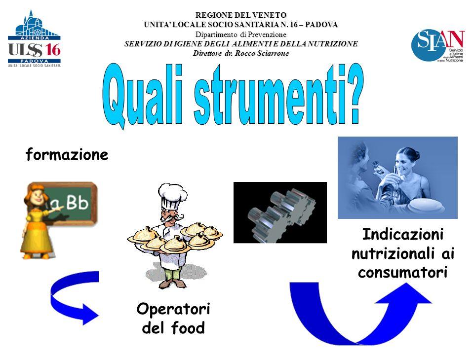 formazione Operatori del food Indicazioni nutrizionali ai consumatori REGIONE DEL VENETO UNITA LOCALE SOCIO SANITARIA N.