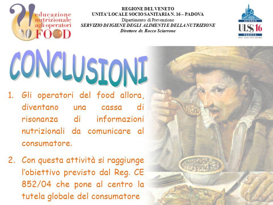 1.Gli operatori del food allora, diventano una cassa di risonanza di informazioni nutrizionali da comunicare al consumatore.
