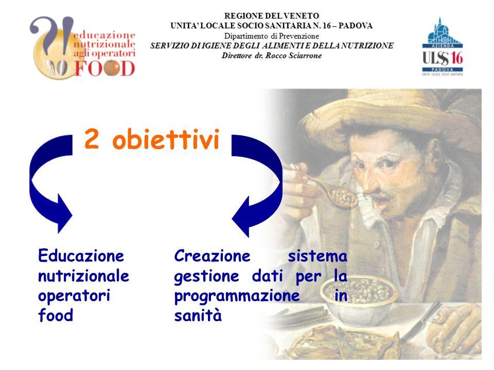 2 obiettivi REGIONE DEL VENETO UNITA LOCALE SOCIO SANITARIA N.