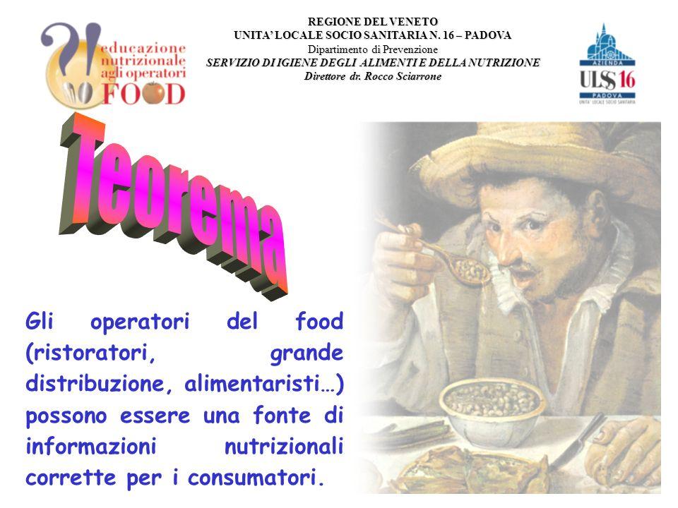 Abbattimento di tutte le barriere socio- nutrizionali REGIONE DEL VENETO UNITA LOCALE SOCIO SANITARIA N.