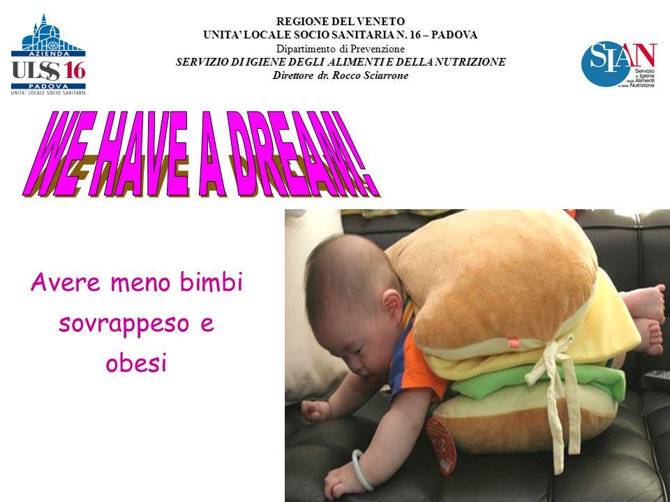 Avere meno bimbi sovrappeso e obesi REGIONE DEL VENETO UNITA LOCALE SOCIO SANITARIA N.