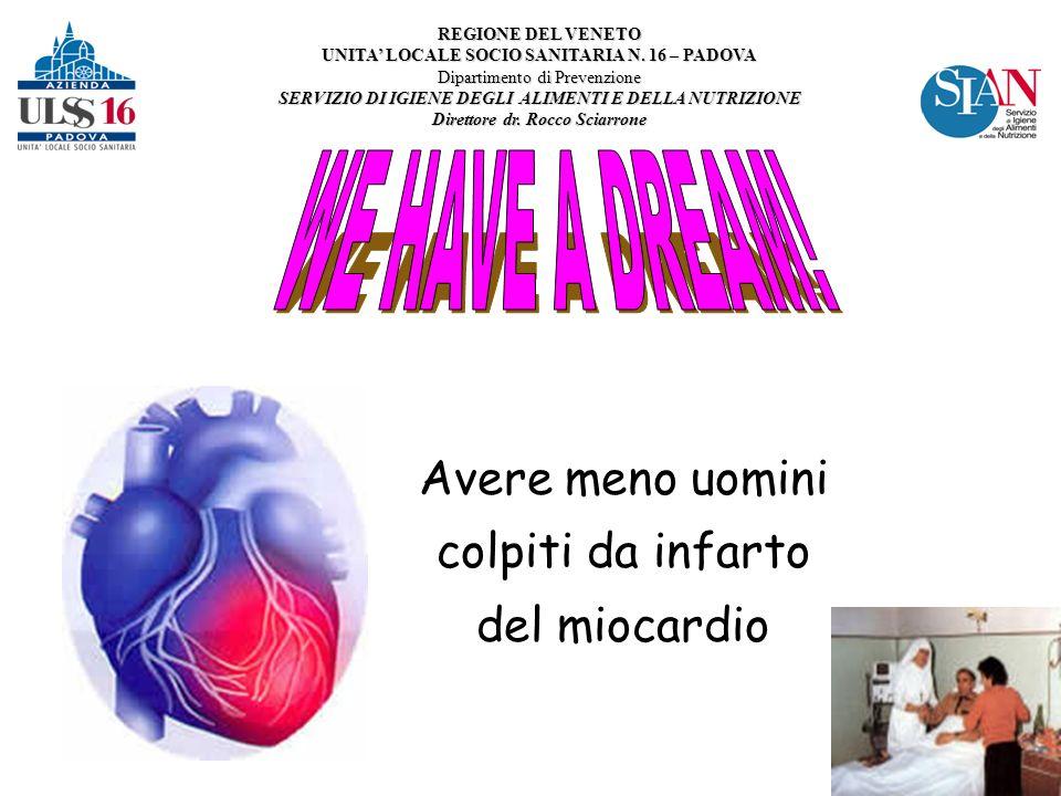 Avere meno uomini colpiti da infarto del miocardio REGIONE DEL VENETO UNITA LOCALE SOCIO SANITARIA N.